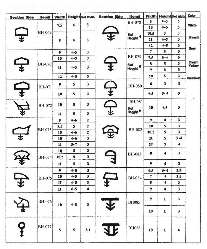 PVC door seal (slot type) | BIHE RUBBER CO.,LTD
